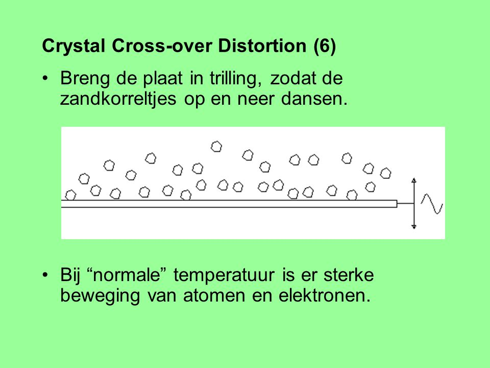 Crystal Cross-over Distortion (6)