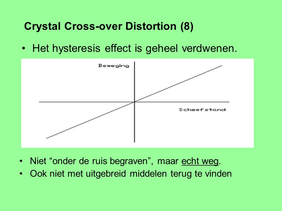 Crystal Cross-over Distortion (8)