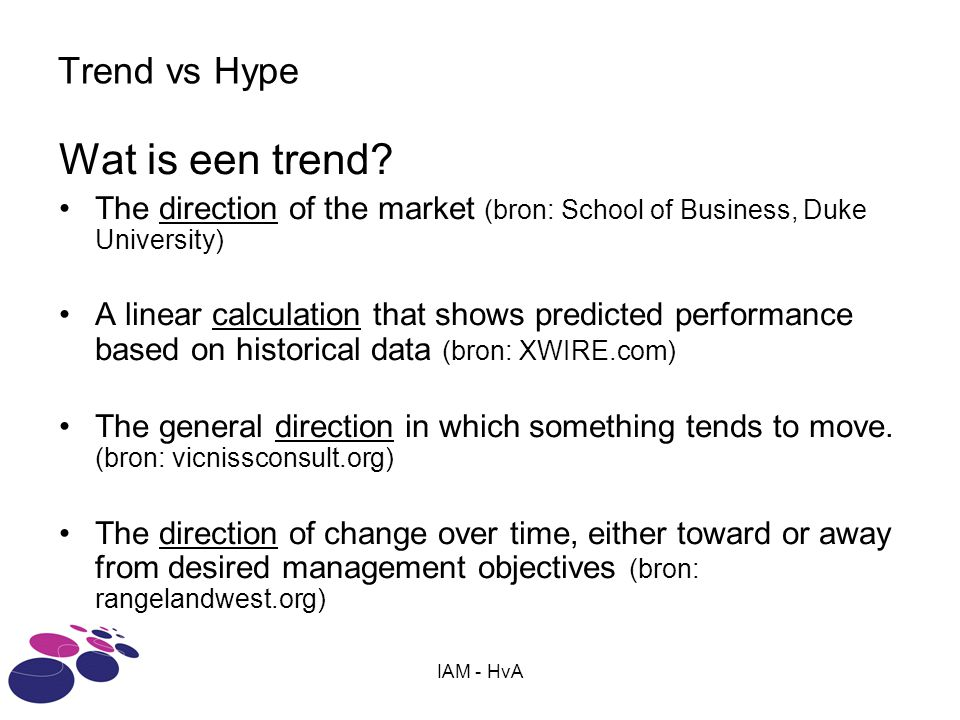 Wat is een trend Trend vs Hype
