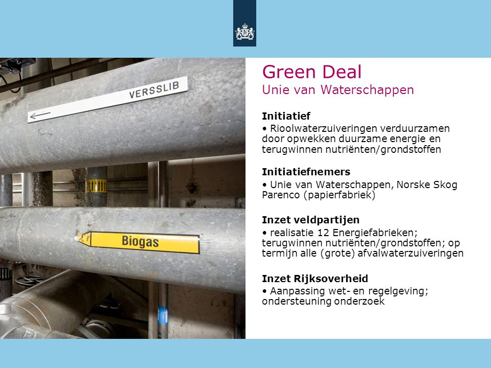 Green Deal Unie van Waterschappen