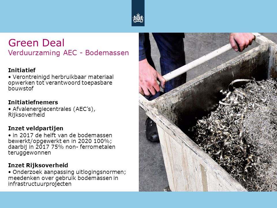 Green Deal Verduurzaming AEC - Bodemassen