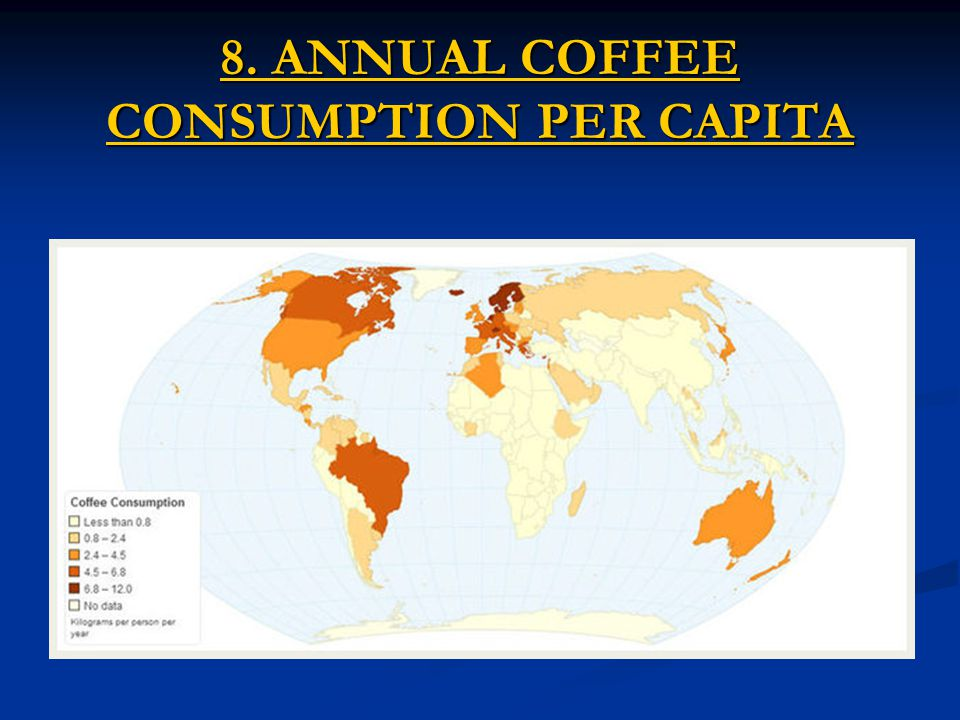 8. ANNUAL COFFEE CONSUMPTION PER CAPITA