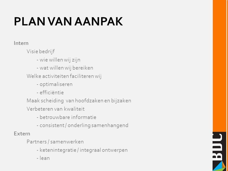 activiteiten plan van aanpak De kracht van samenwerken   ppt video online download activiteiten plan van aanpak