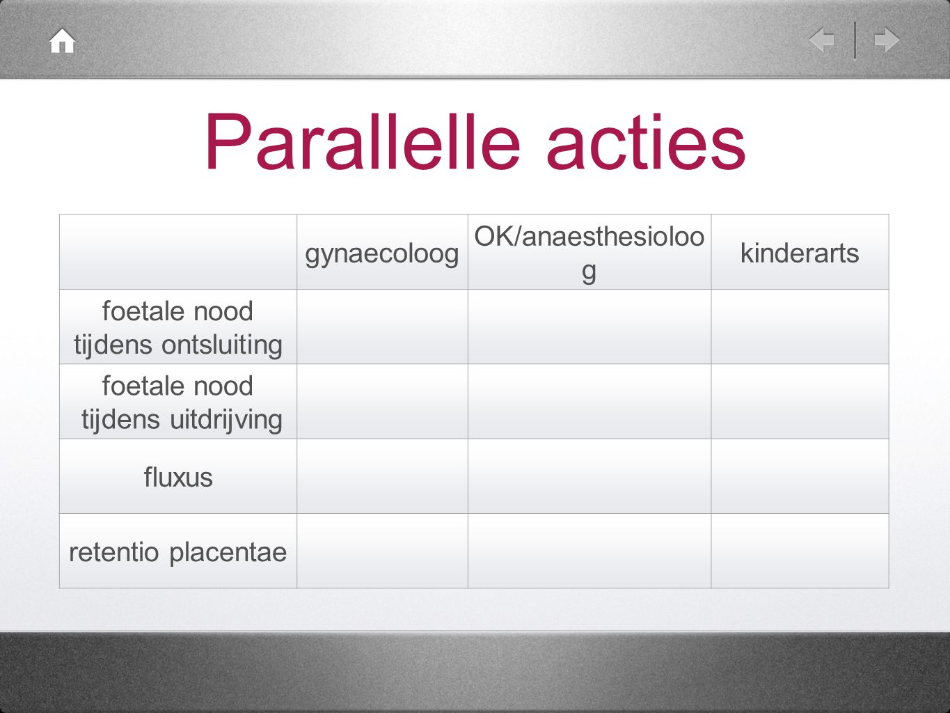 Parallelle acties gynaecoloog OK/anaesthesioloog kinderarts