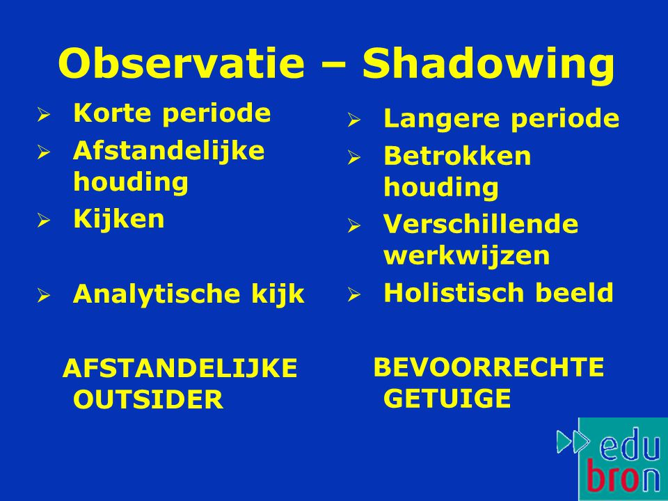 Observatie – Shadowing
