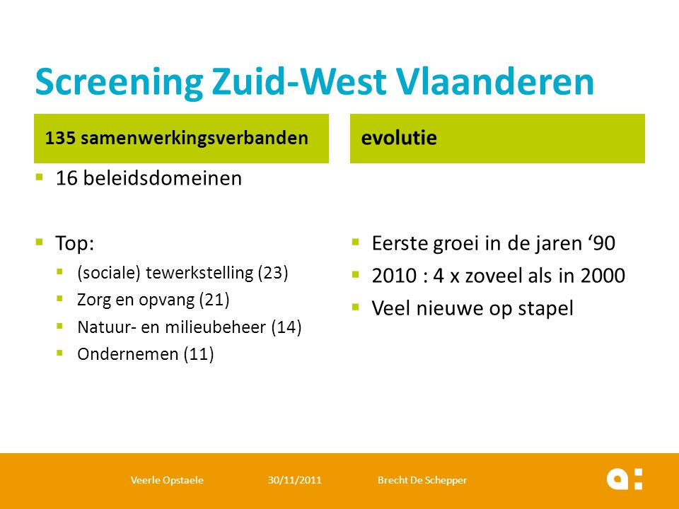 Screening Zuid-West Vlaanderen