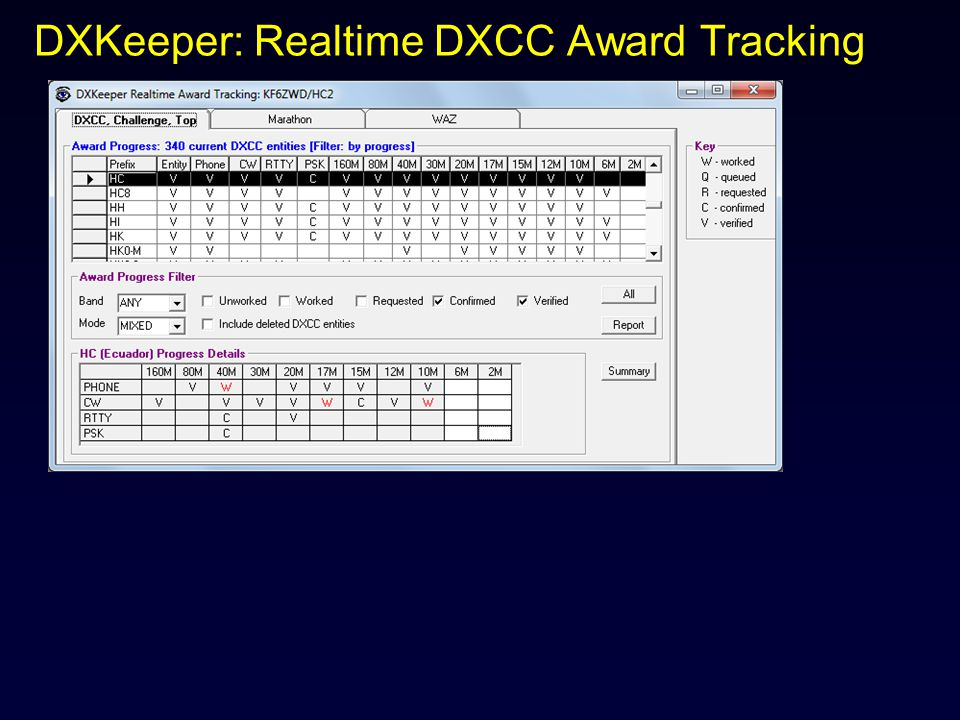 DXKeeper: Realtime DXCC Award Tracking