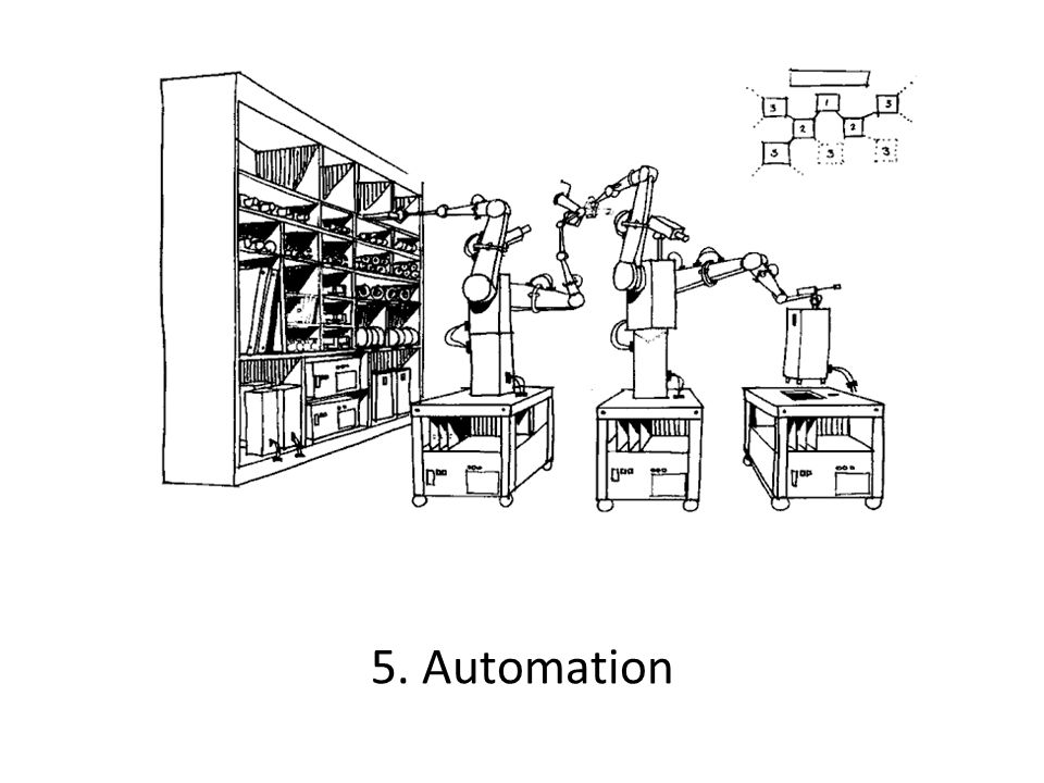 5. Automation