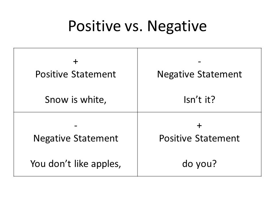 Positive vs. Negative + Positive Statement Snow is white,