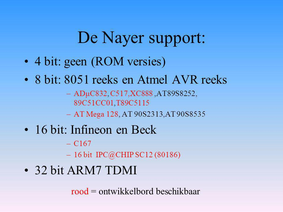 De Nayer support: 4 bit: geen (ROM versies)