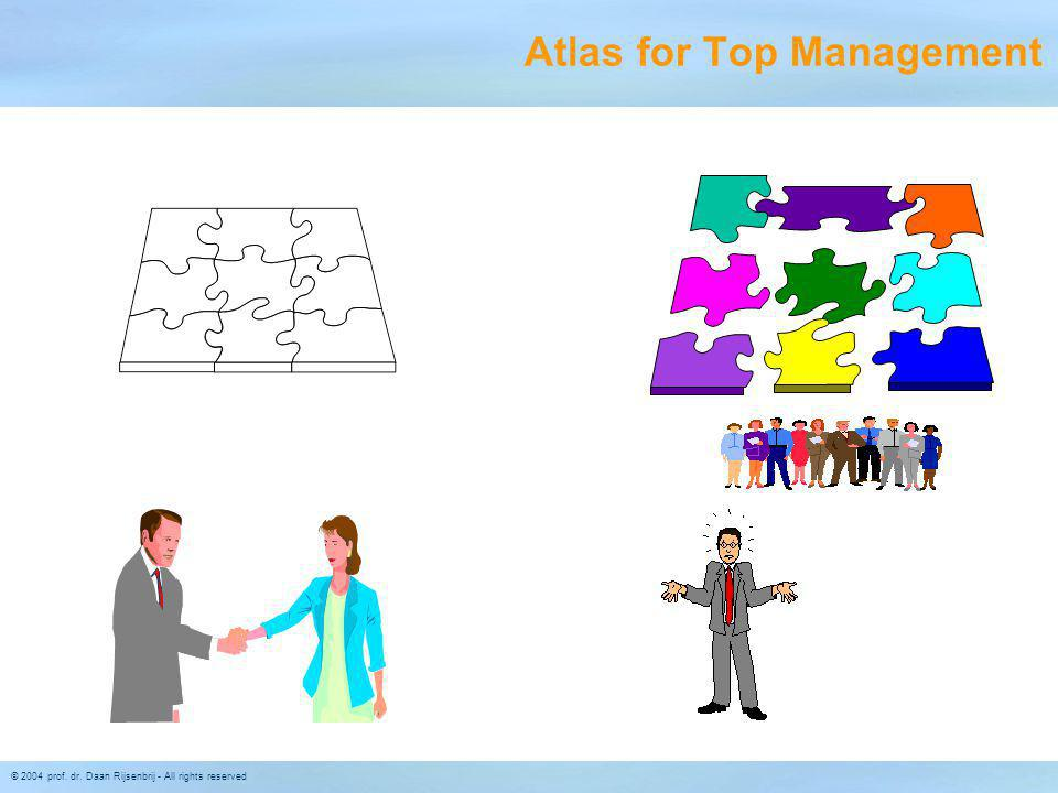 Atlas for Top Management