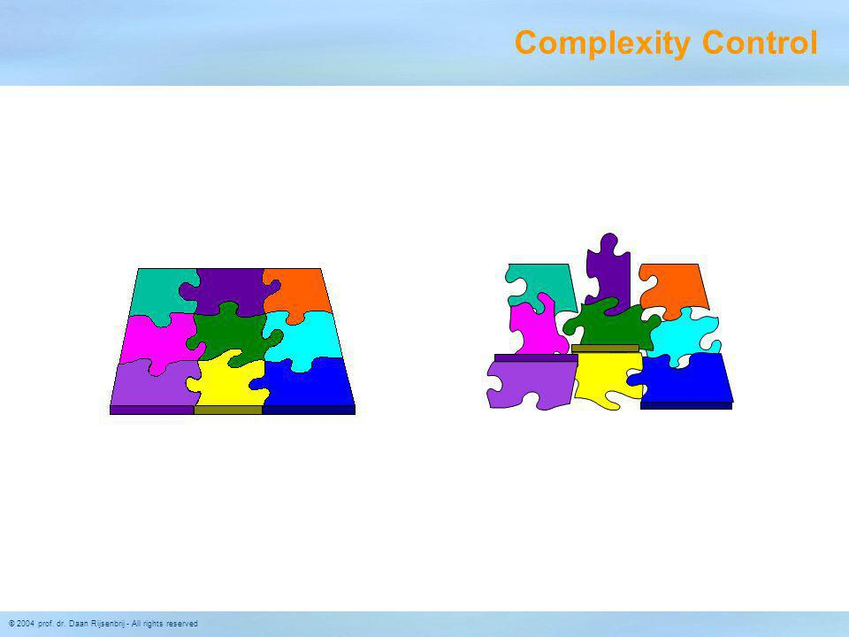Complexity Control © 2004 Capgemini - All rights reserved