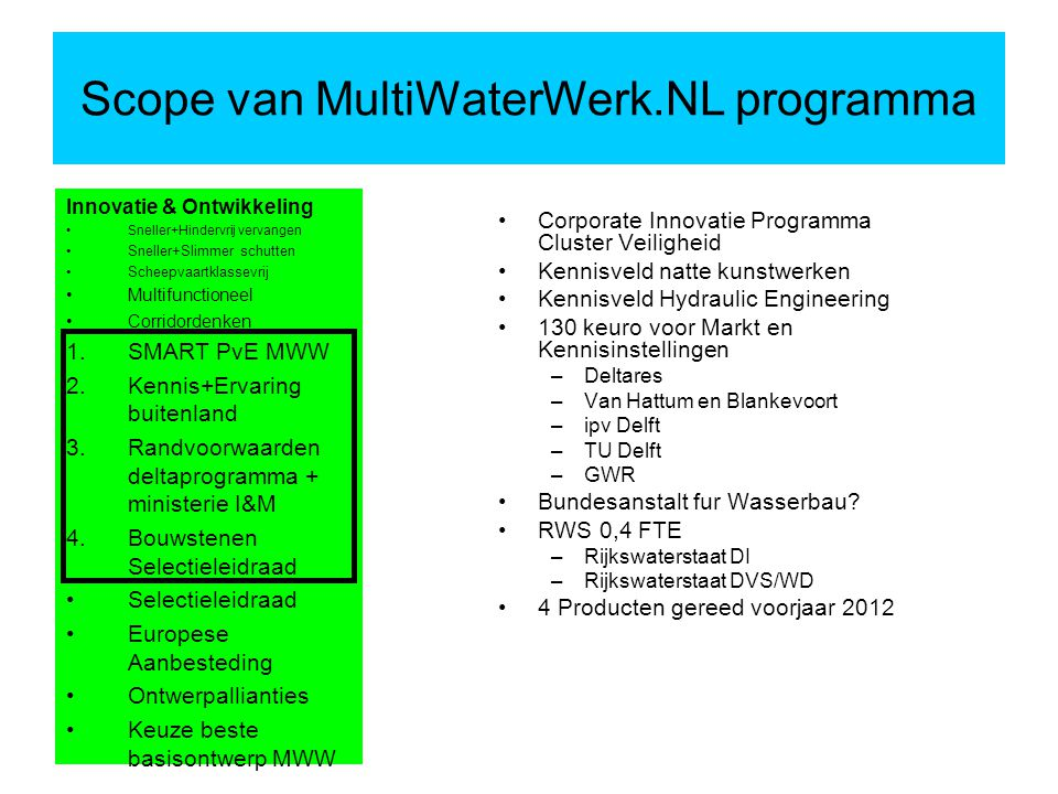 Scope van MultiWaterWerk.NL programma