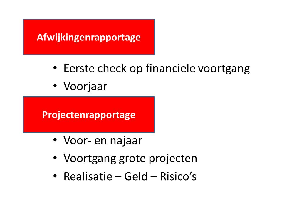 Afwijkingenrapportage