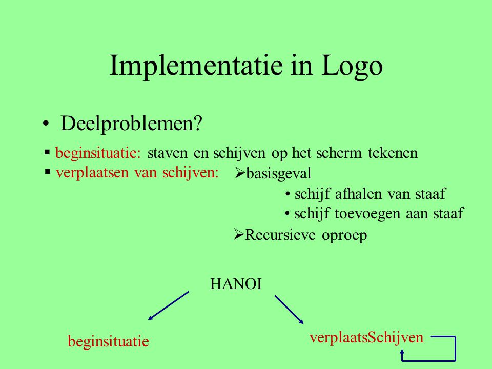Implementatie in Logo Deelproblemen