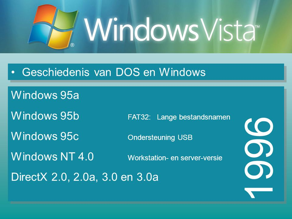 1996 Geschiedenis van DOS en Windows Windows 95a