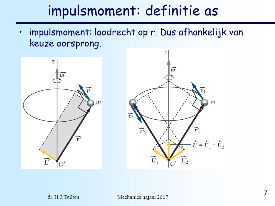 impulsmoment: definitie as