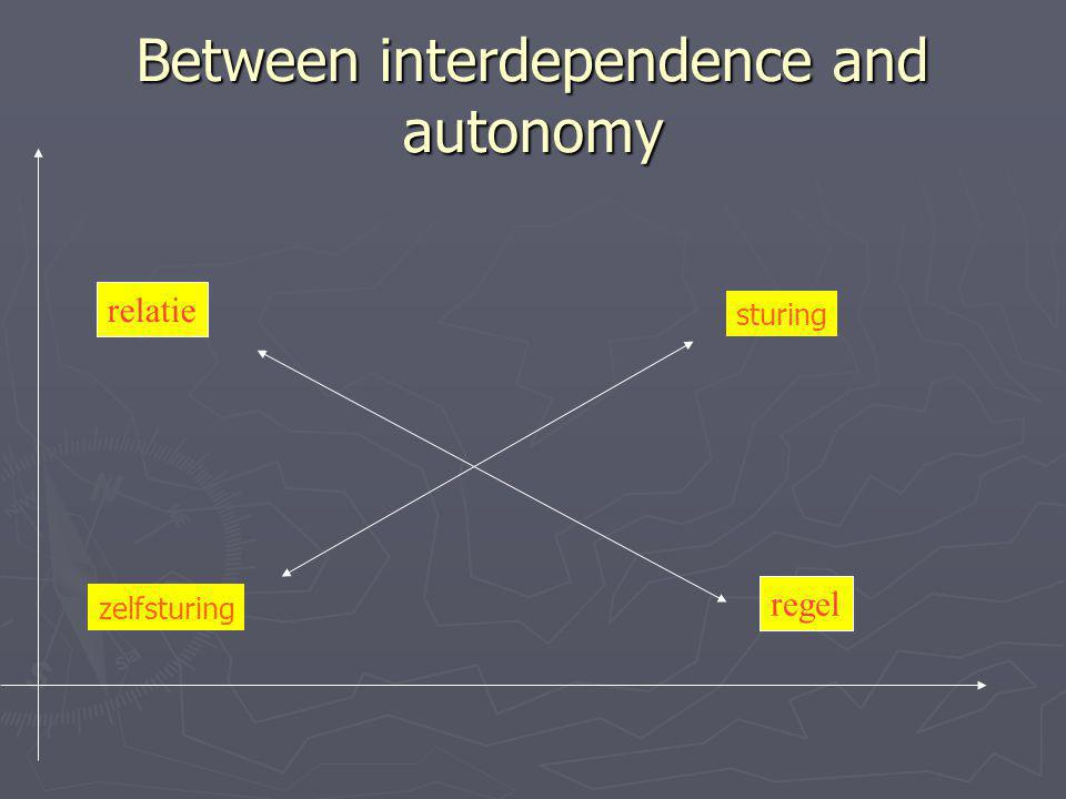 Between interdependence and autonomy