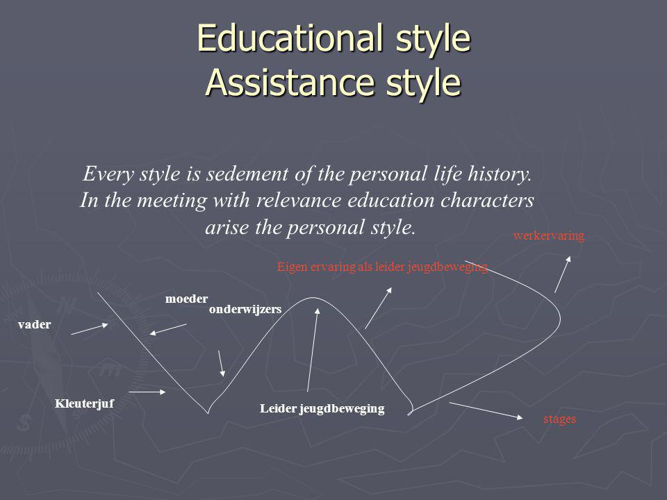 Educational style Assistance style