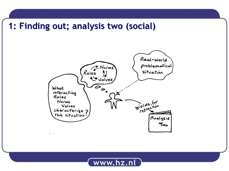 1: Finding out; analysis two (social)