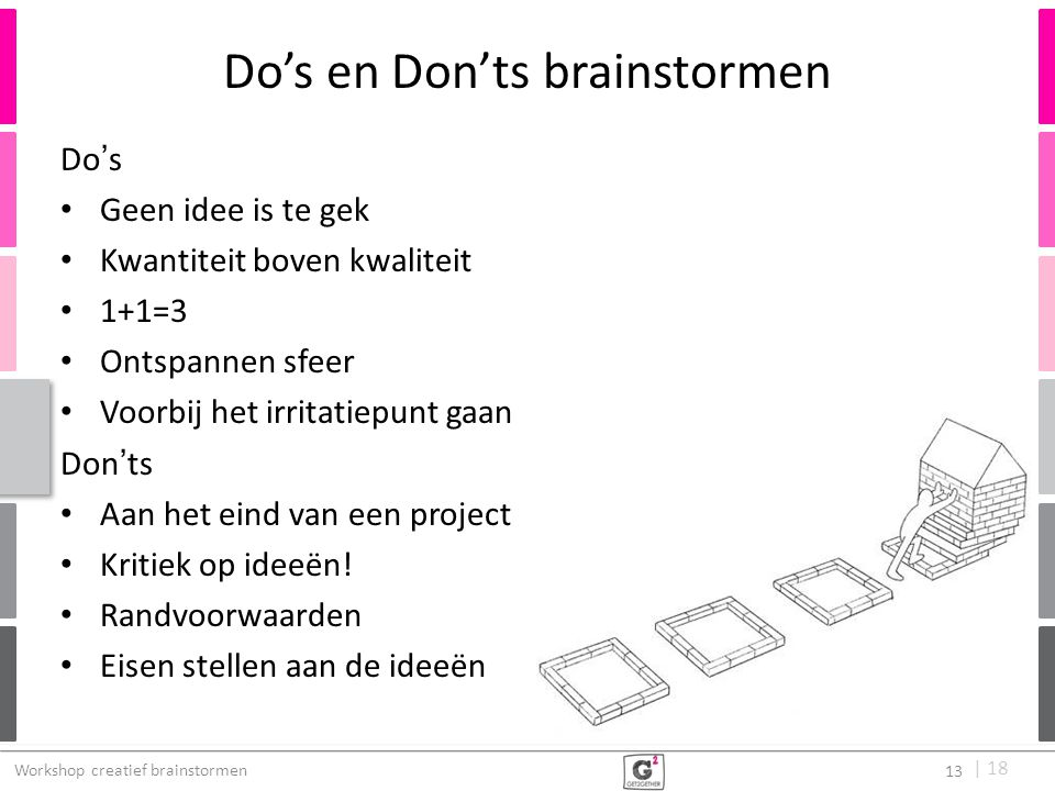 Do's en Don'ts brainstormen