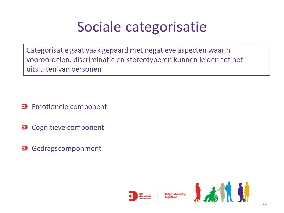 Sociale categorisatie