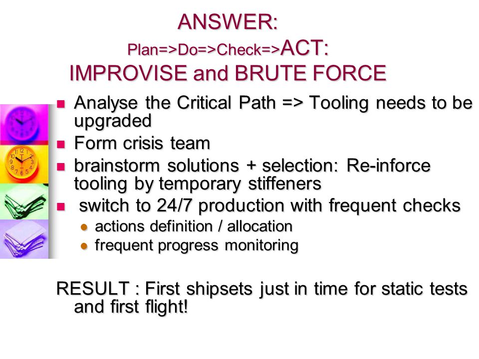 ANSWER: Plan=>Do=>Check=>ACT: IMPROVISE and BRUTE FORCE