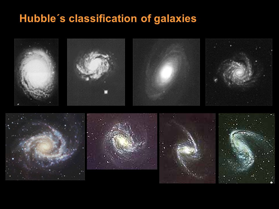 Hubble´s classification of galaxies