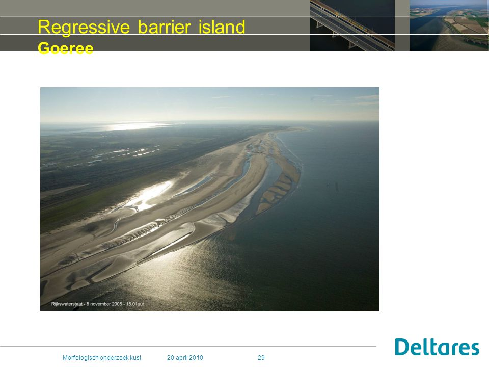 Regressive barrier island Goeree