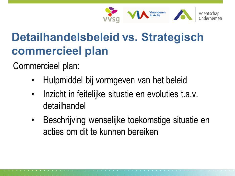 commercieel plan van aanpak voorbeeld Het strategisch commercieel plan Een leidraad voor lokale besturen  commercieel plan van aanpak voorbeeld
