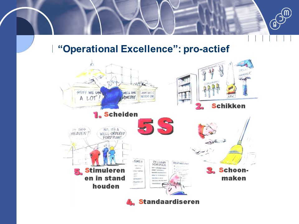 Operational Excellence : pro-actief