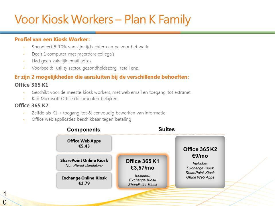Voor Kiosk Workers – Plan K Family