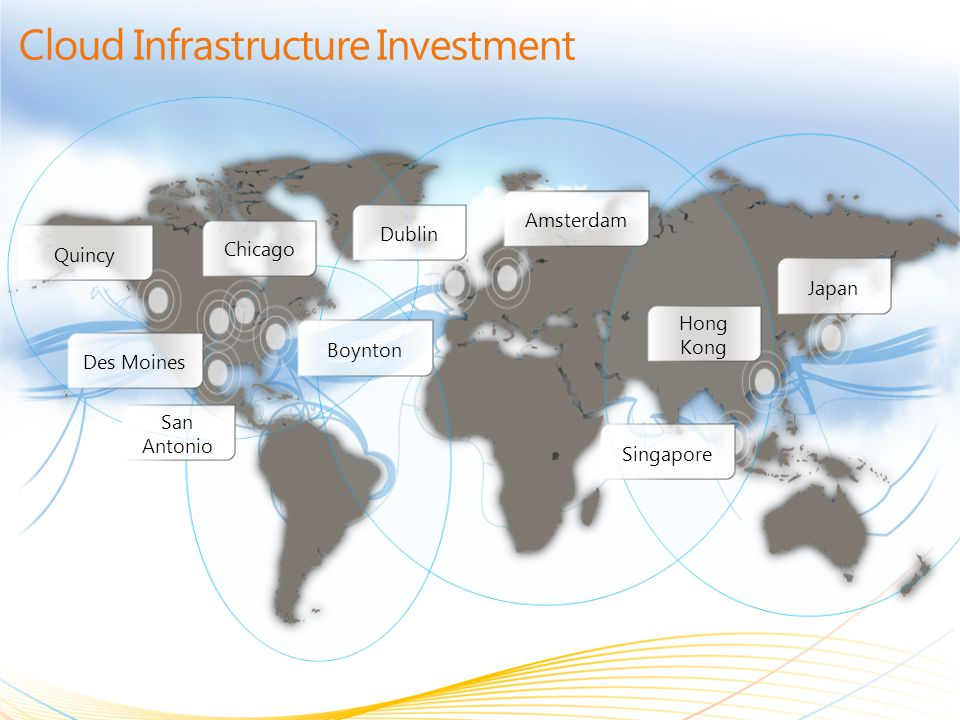 Cloud Infrastructure Investment