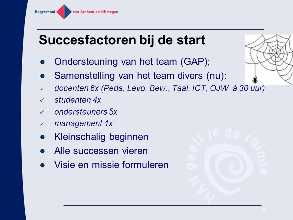 Succesfactoren bij de start
