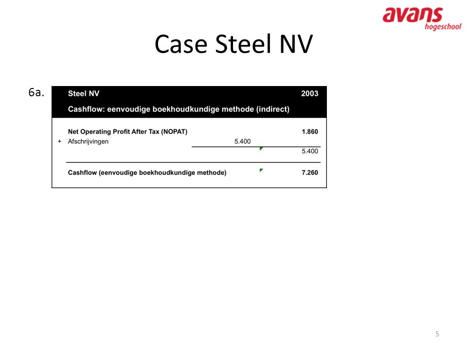 Case Steel NV 6a.