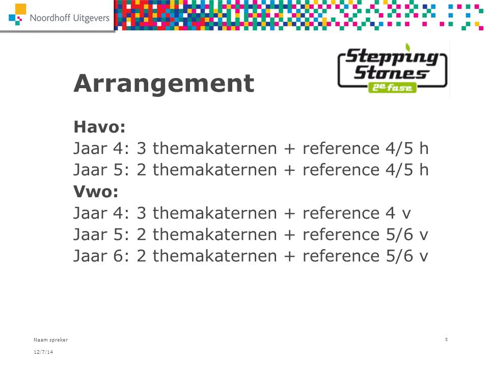 Arrangement Havo: Jaar 4: 3 themakaternen + reference 4/5 h