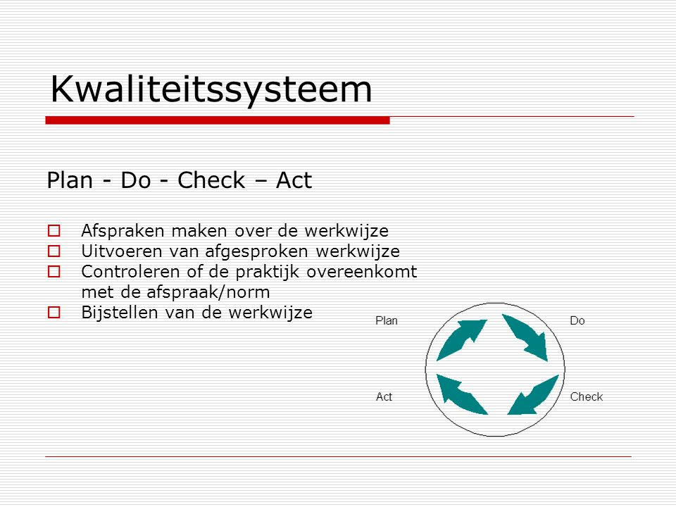 Kwaliteitssysteem Plan - Do - Check – Act