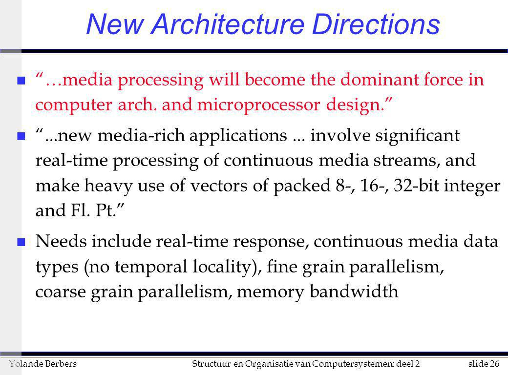 New Architecture Directions