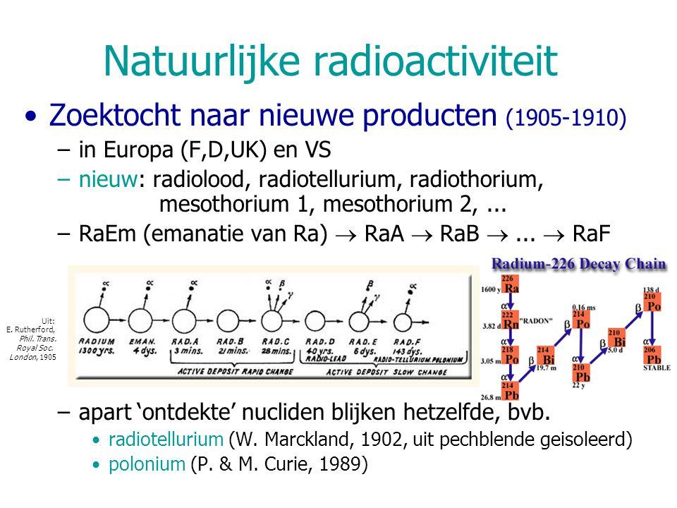 isotopen radioactieve dating