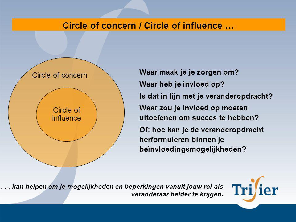 Circle of concern / Circle of influence …
