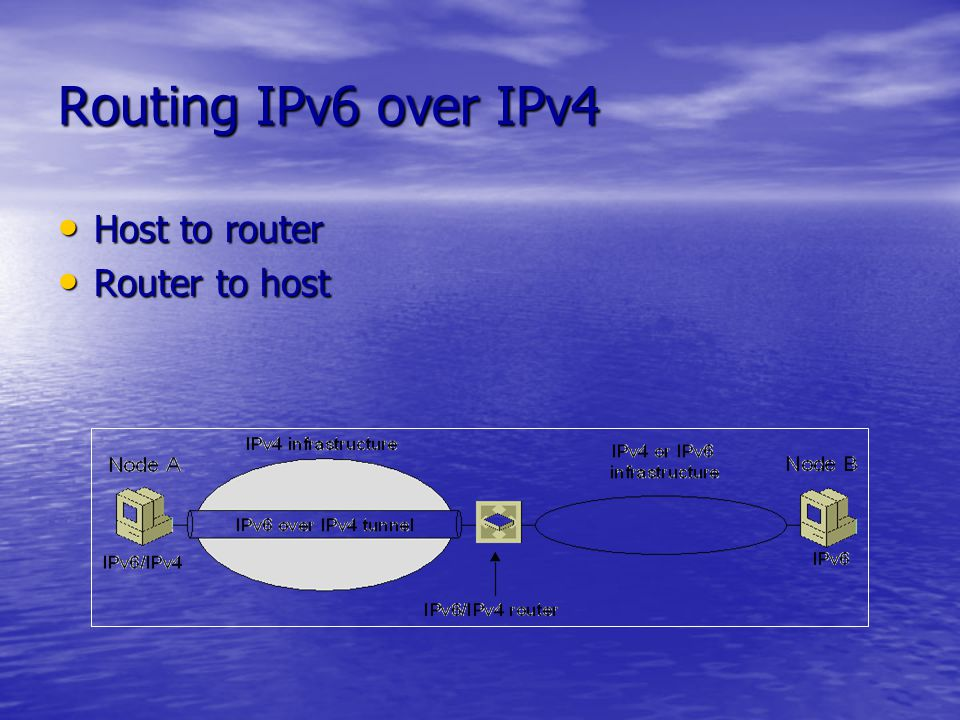 Routing IPv6 over IPv4 Host to router Router to host