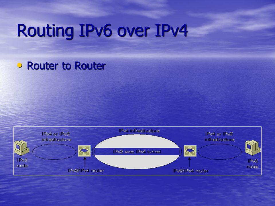 Routing IPv6 over IPv4 Router to Router
