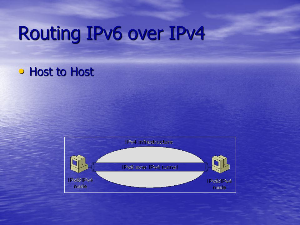 Routing IPv6 over IPv4 Host to Host