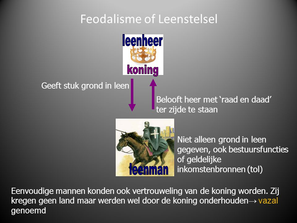 Feodalisme of Leenstelsel