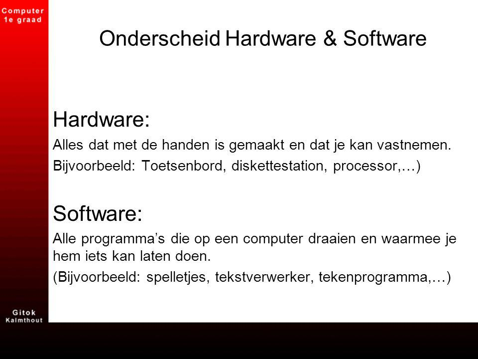 Onderscheid Hardware & Software