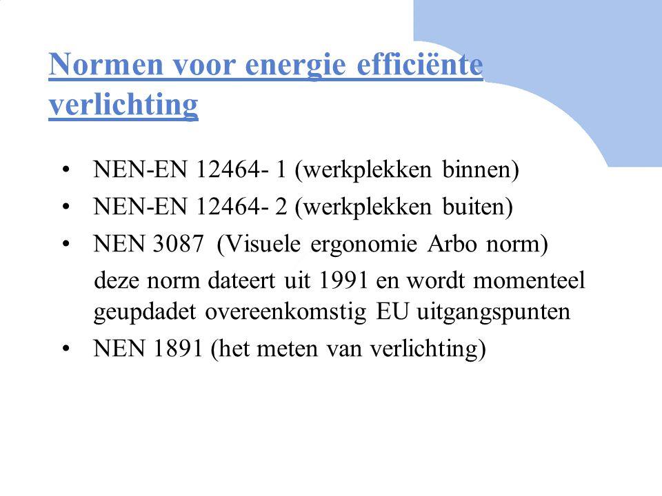 normen voor energie efficinte verlichting
