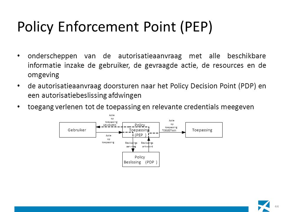 Policy Enforcement Point (PEP)