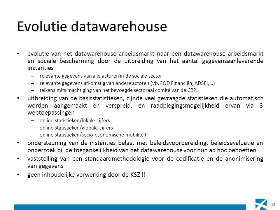 Evolutie datawarehouse