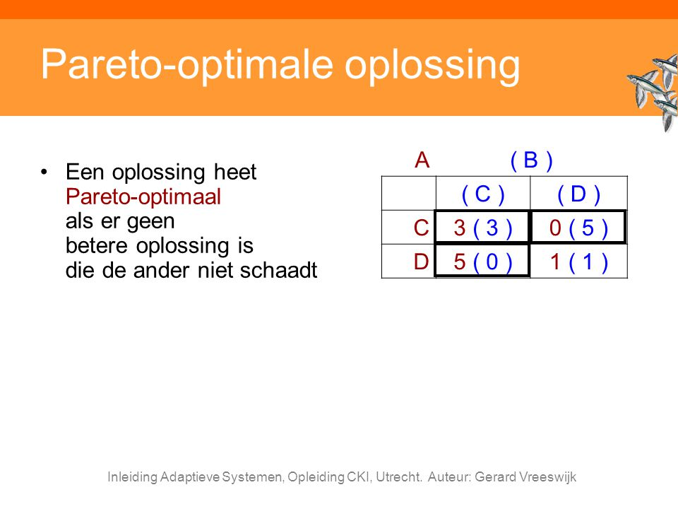 Pareto-optimale oplossing