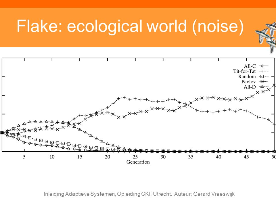 Flake: ecological world (noise)